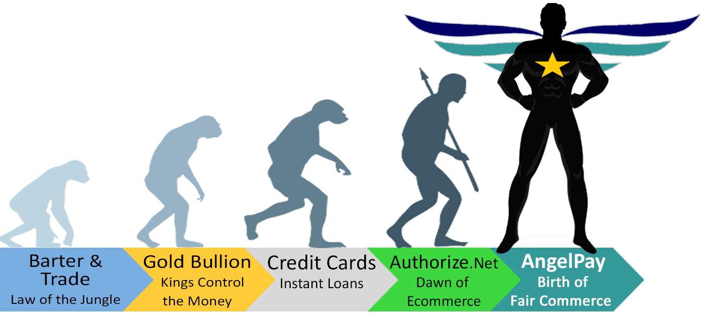 AngelPay merchant payment processing evolution
