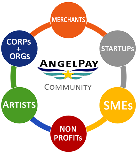 AngelPay Foundation Nonprofit Merchant Payment Processing Community