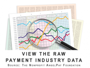 View the raw payment processing industry data.